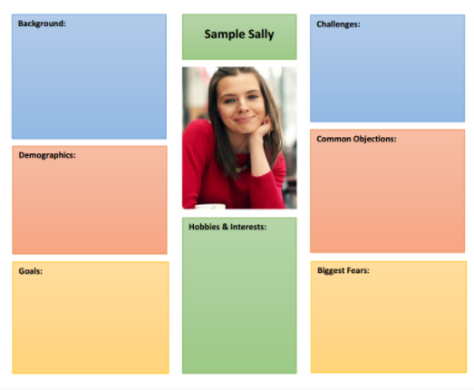 The Science of Building Buyer Persona for Content Marketing (Infographic)